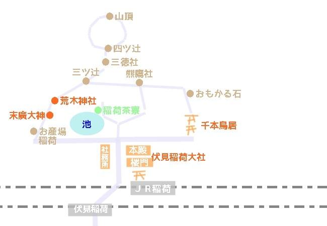 荒木神社へのアクセス